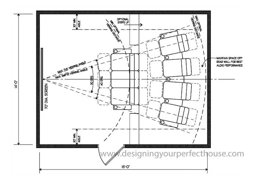 Home Theater Space Diagram floor plan home theater design ... on hot tub plans, home fitness plans, home bars plans, home theater, home cinema, home entertainment plans, media room plans, speaker plans, family room plans, movie theater building plans, telephone plans,